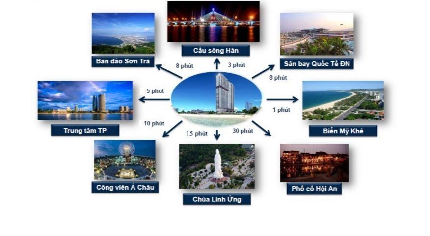Liên kết vùng căn hộ Premier Sky Residences Đà Nẵng
